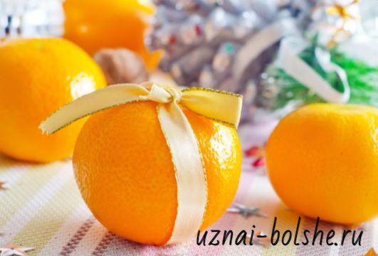 kozhura-mandarinov-polza